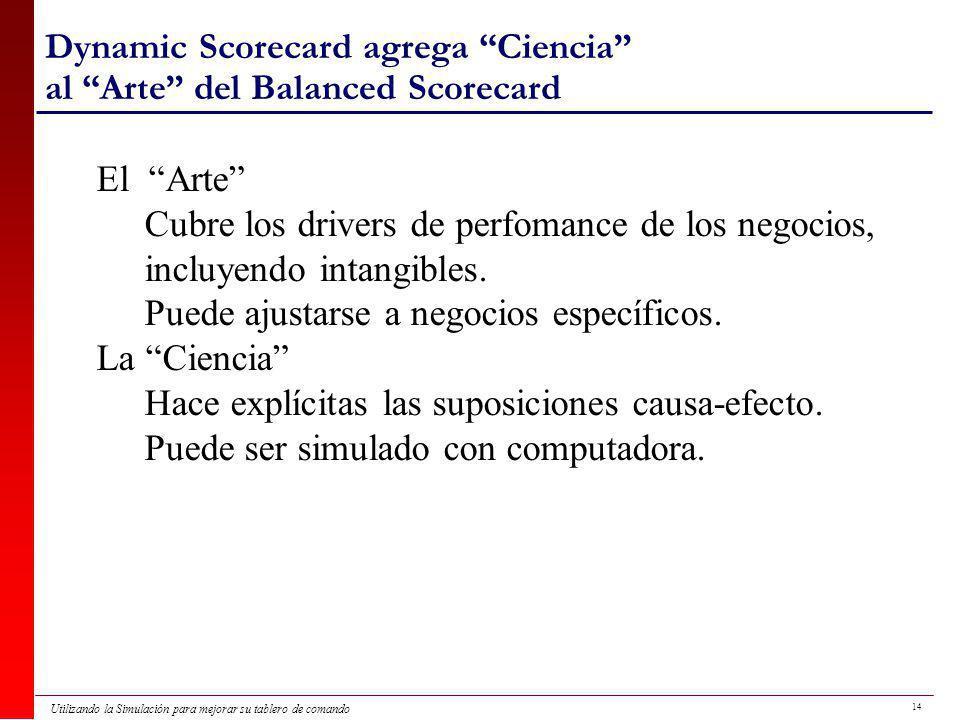 Dynamic Scorecard agrega Ciencia al Arte del Balanced Scorecard
