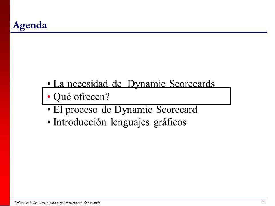 Agenda La necesidad de Dynamic Scorecards. Qué ofrecen.