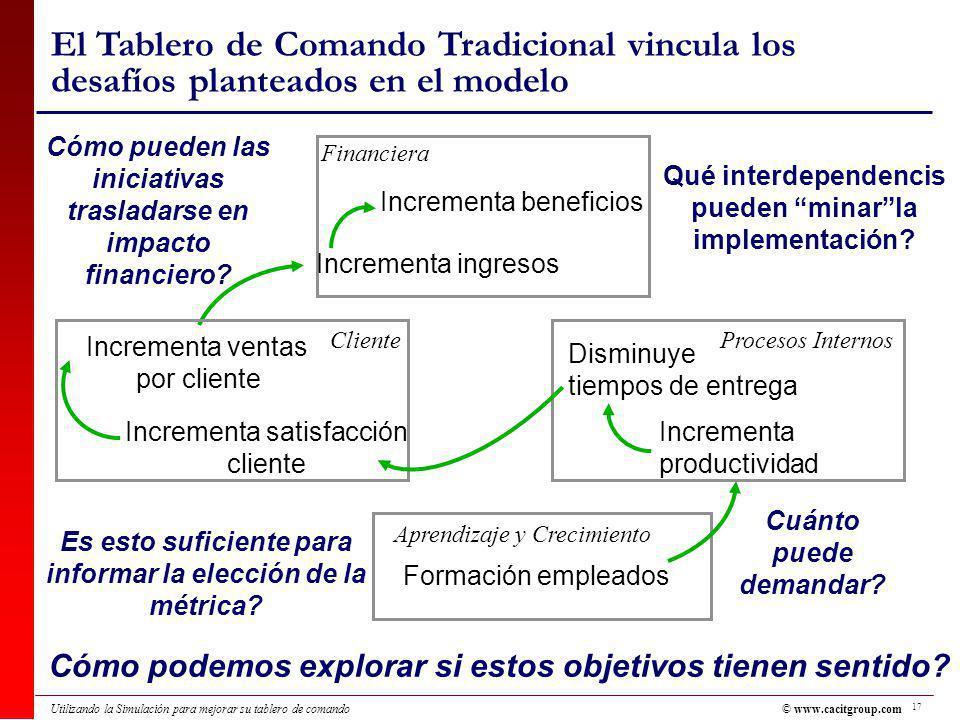 El Tablero de Comando Tradicional vincula los desafíos planteados en el modelo