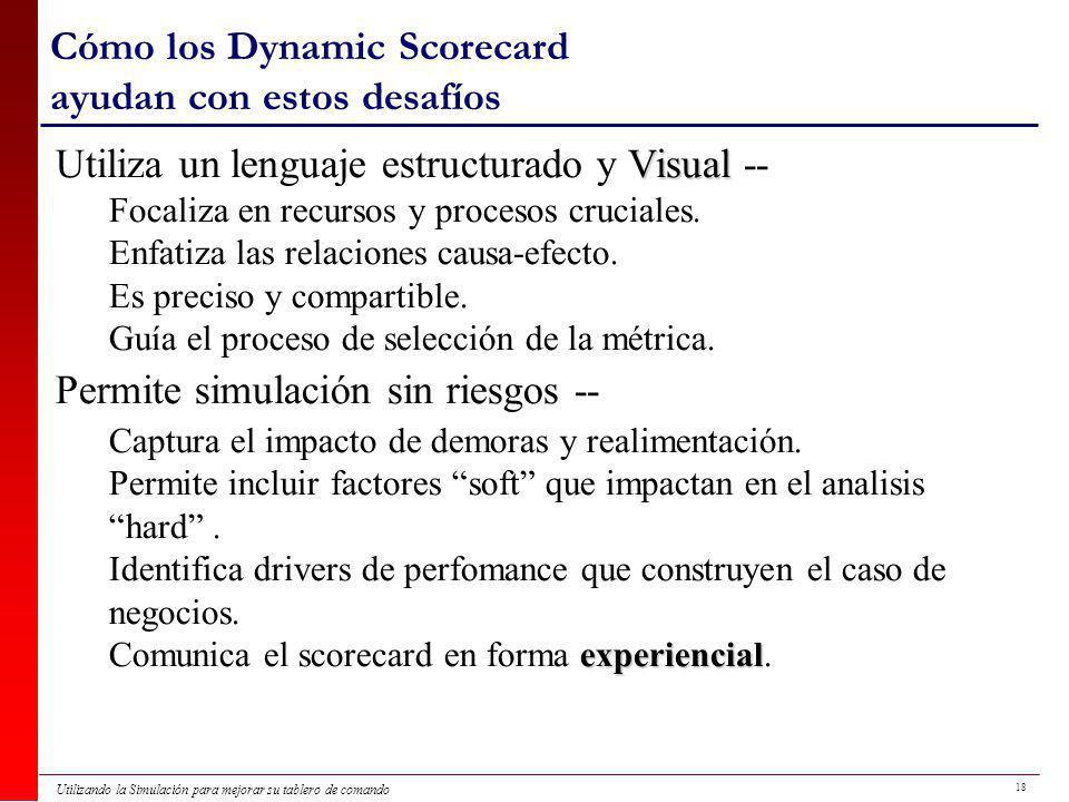 Cómo los Dynamic Scorecard ayudan con estos desafíos