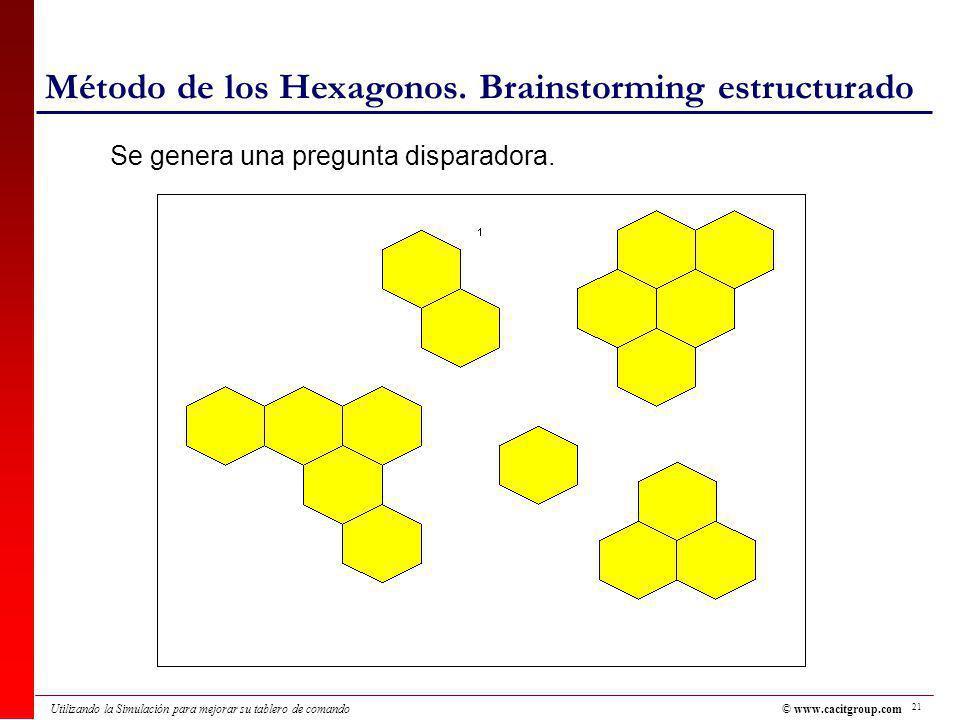 Método de los Hexagonos. Brainstorming estructurado