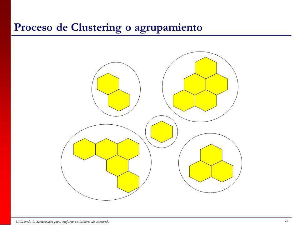 Proceso de Clustering o agrupamiento