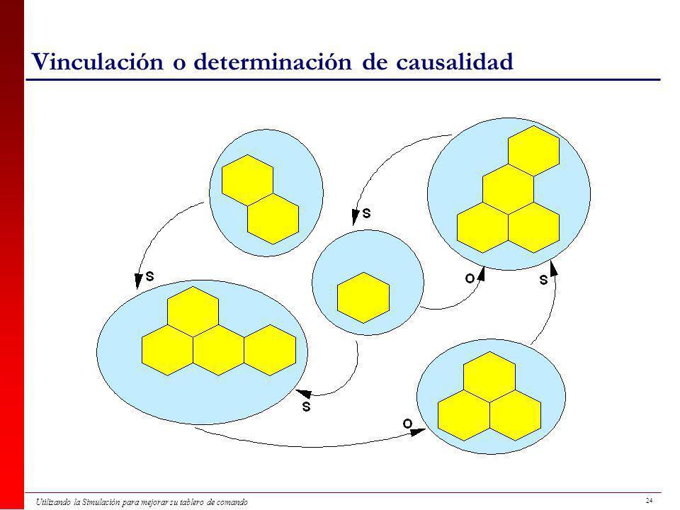 Vinculación o determinación de causalidad