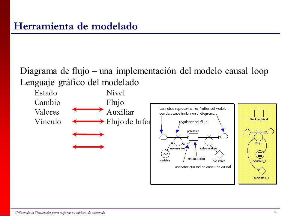 Presentado por fabian szulanski patricio rodriguez valiente ppt 32 herramienta de modelado ccuart Image collections