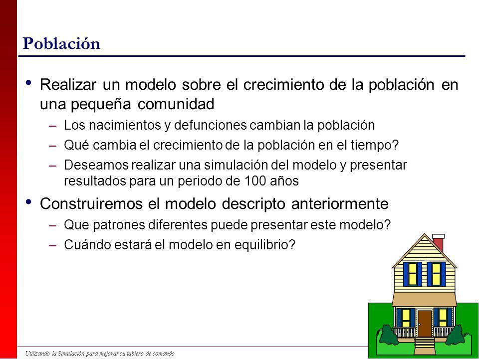 Población Realizar un modelo sobre el crecimiento de la población en una pequeña comunidad. Los nacimientos y defunciones cambian la población.