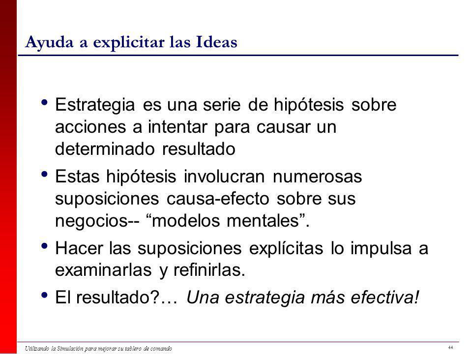 Ayuda a explicitar las Ideas
