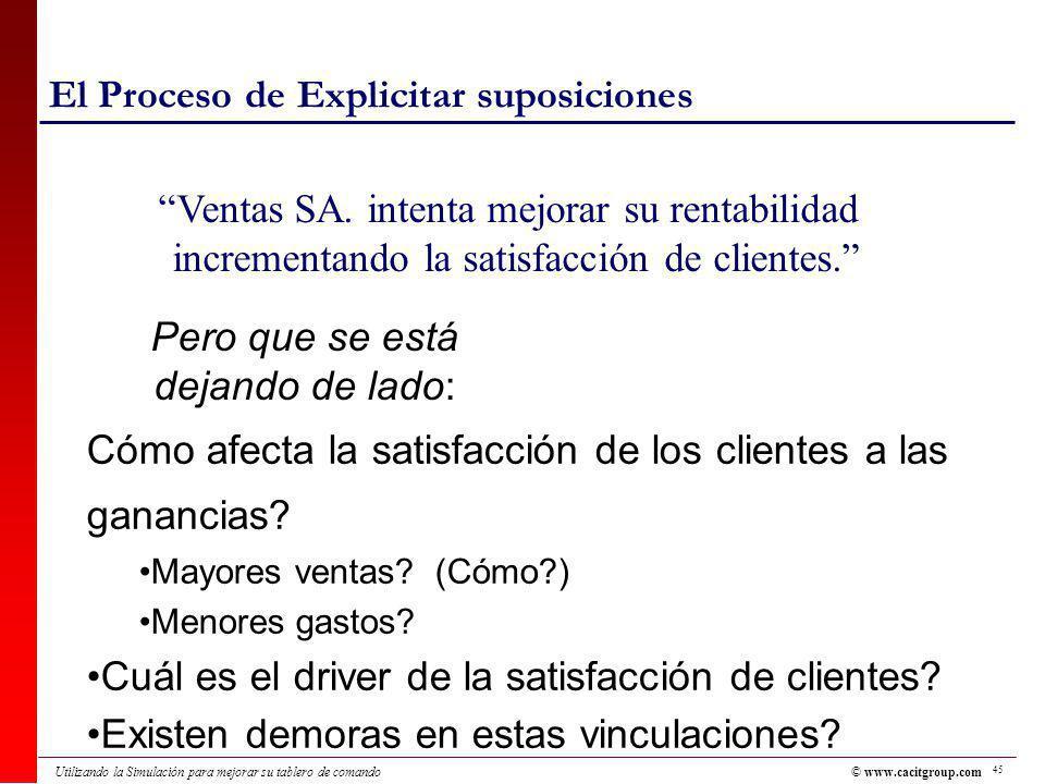 El Proceso de Explicitar suposiciones