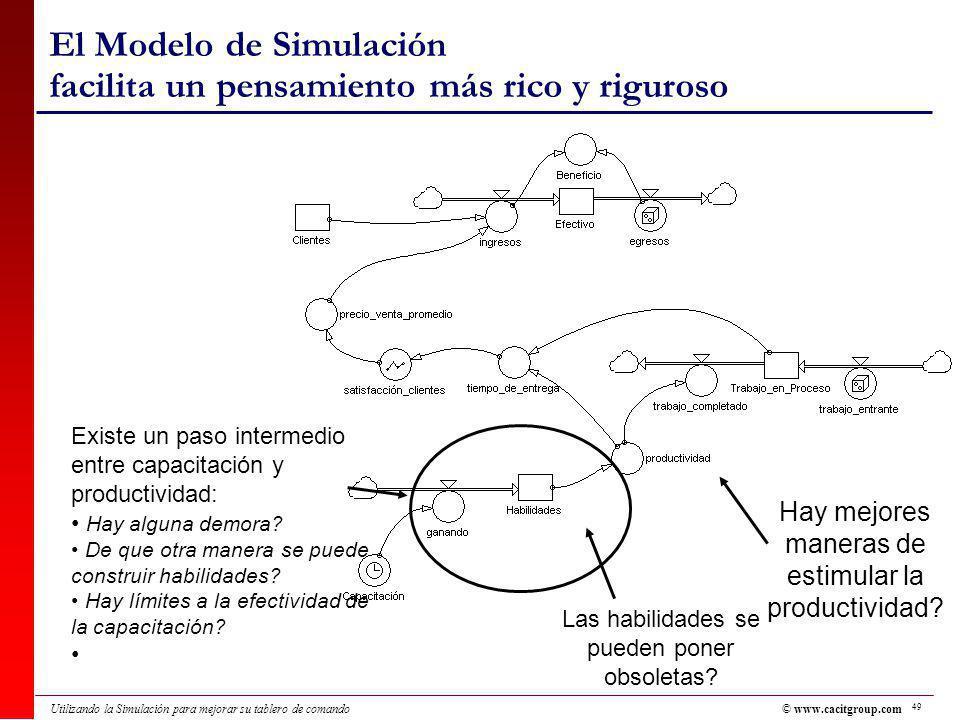 El Modelo de Simulación facilita un pensamiento más rico y riguroso