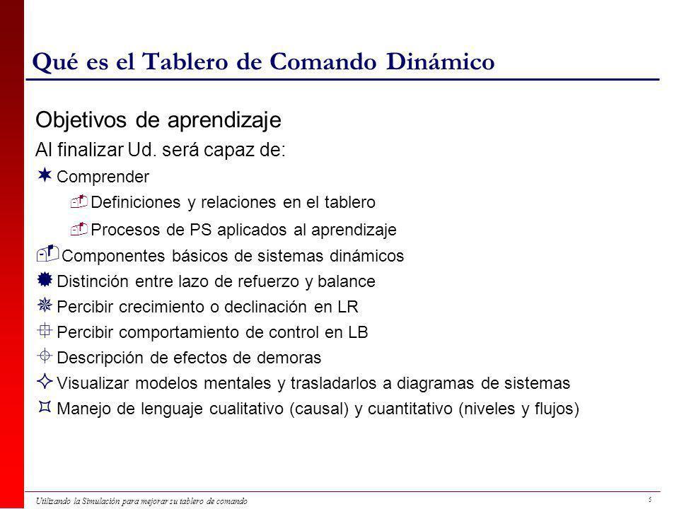 Qué es el Tablero de Comando Dinámico