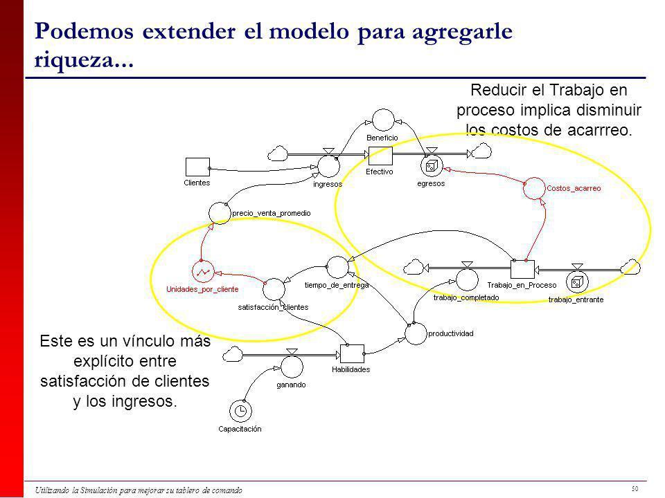 Podemos extender el modelo para agregarle riqueza...