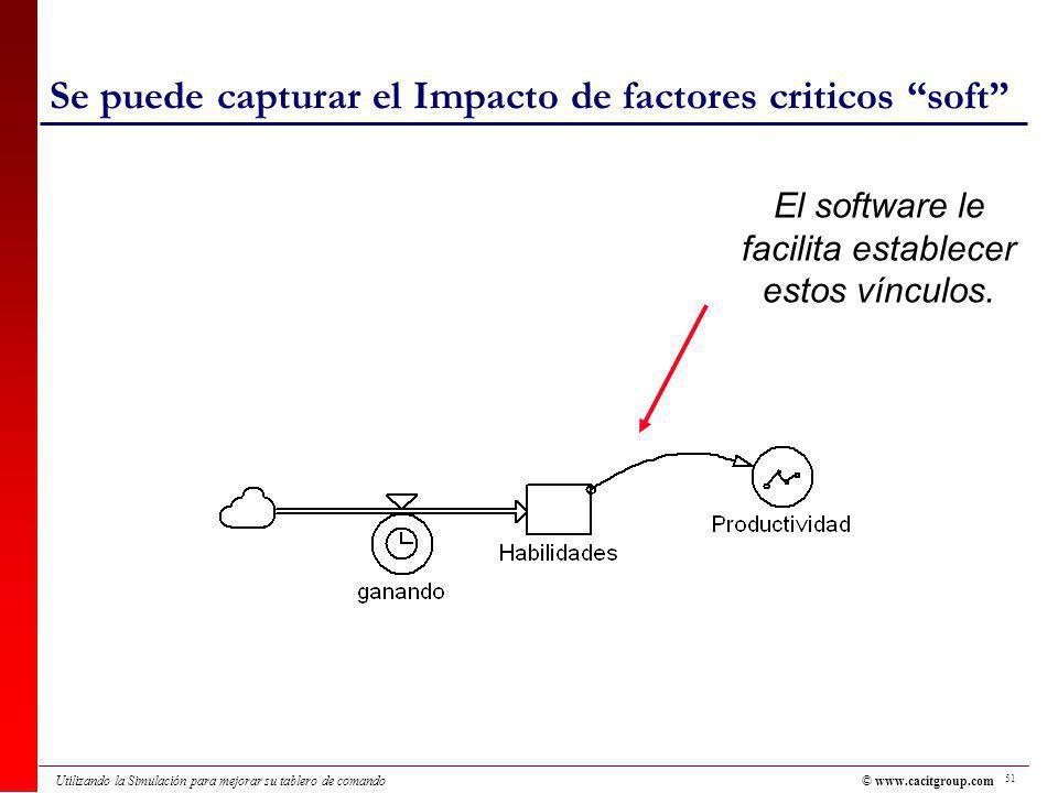 Se puede capturar el Impacto de factores criticos soft