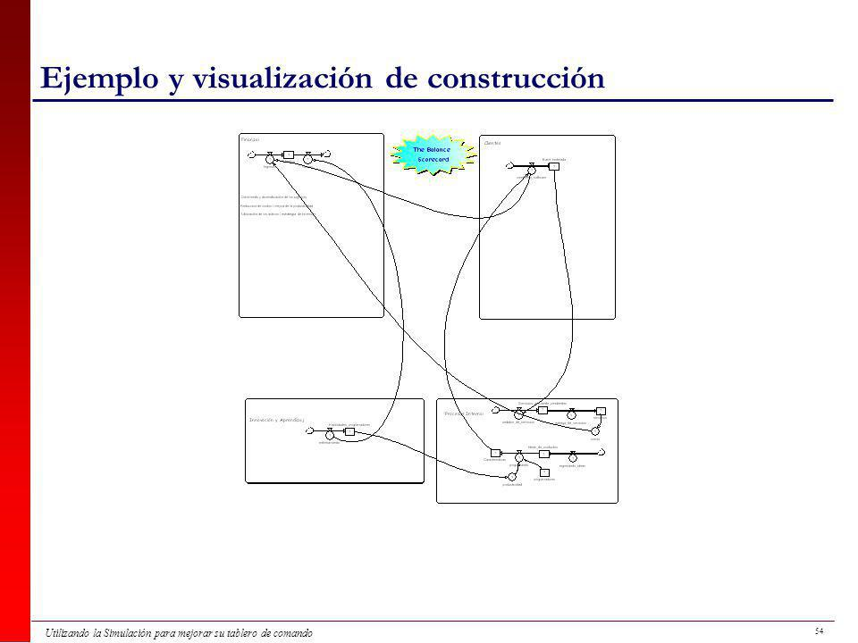 Ejemplo y visualización de construcción