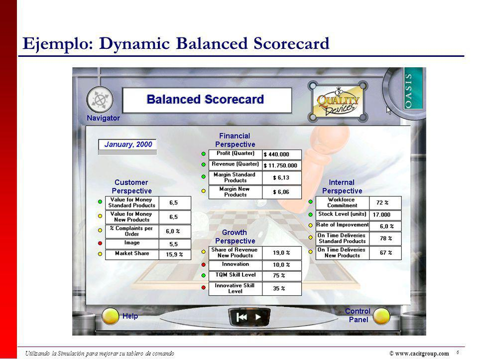 Ejemplo: Dynamic Balanced Scorecard