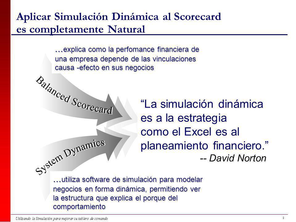 Aplicar Simulación Dinámica al Scorecard es completamente Natural