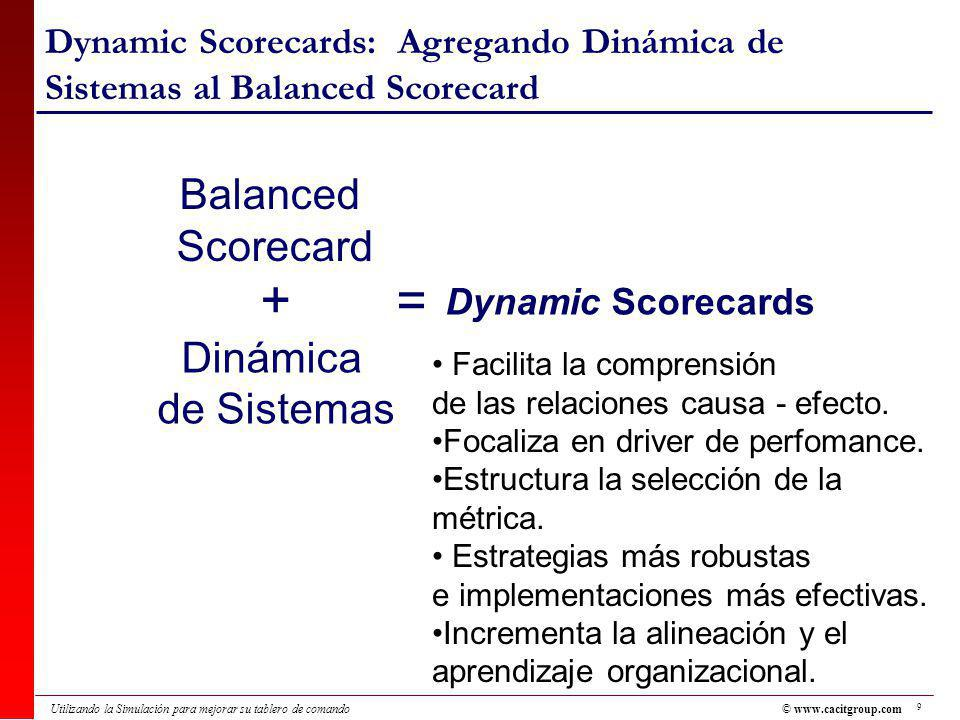 = + Balanced Scorecard Dinámica de Sistemas