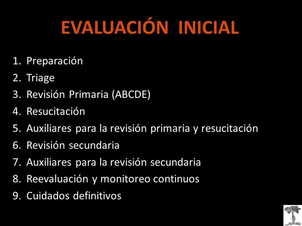 EVALUACIÓN INICIAL Preparación Triage Revisión Primaria (ABCDE)