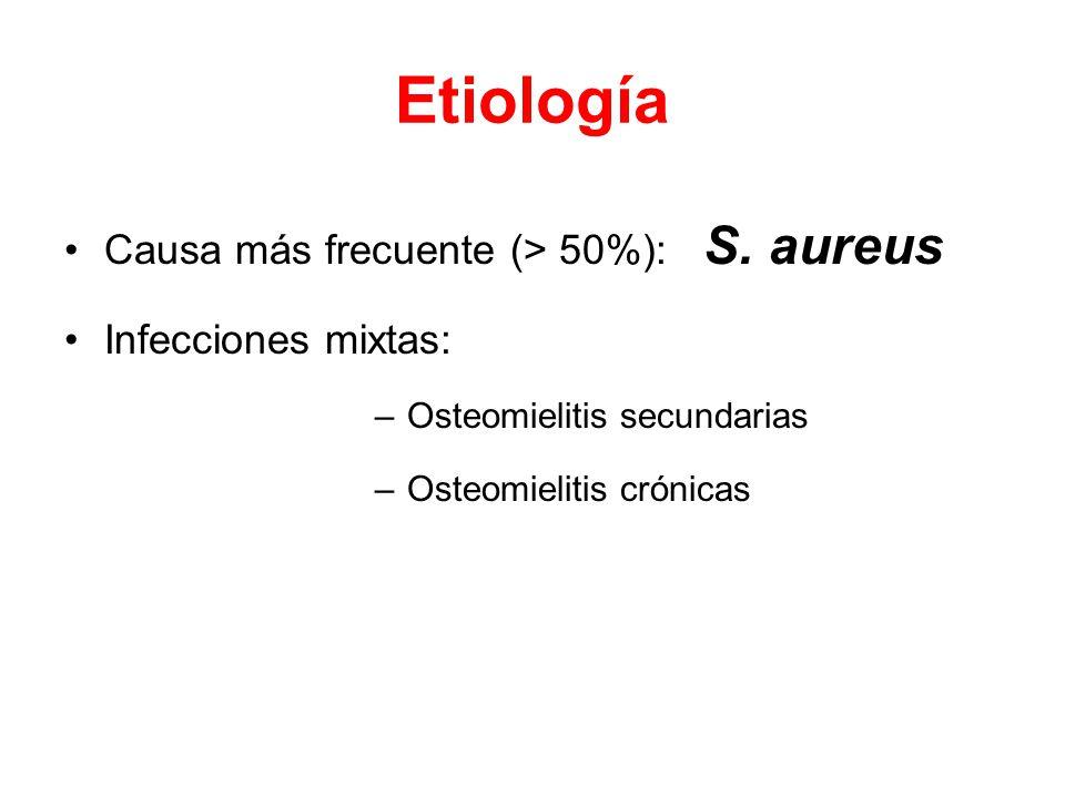 Etiología Causa más frecuente (> 50%): S. aureus
