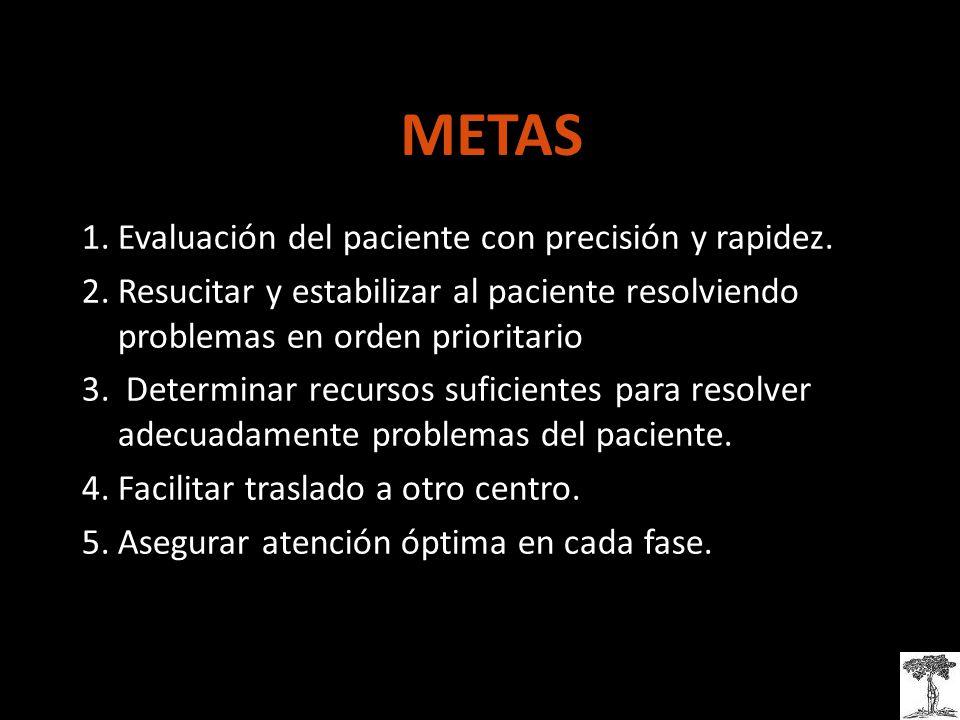 METAS Evaluación del paciente con precisión y rapidez.