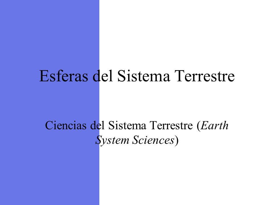 Esferas del Sistema Terrestre