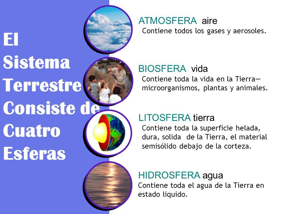 El Sistema Terrestre Consiste de Cuatro Esferas ATMOSFERA aire