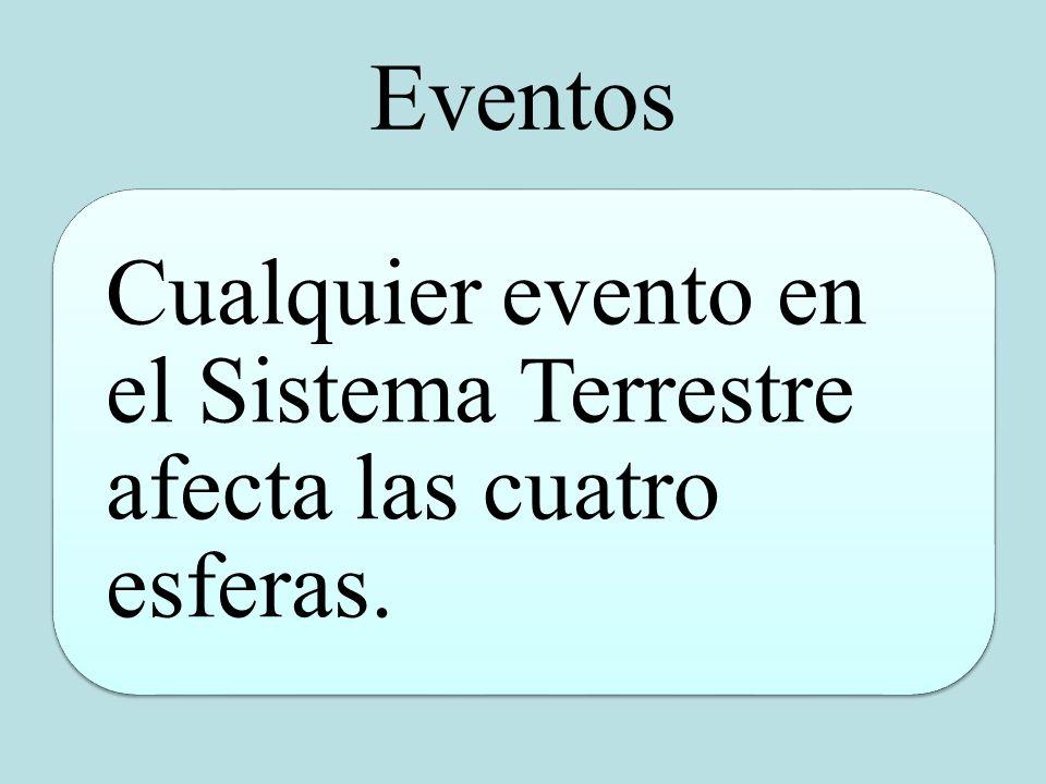 Eventos Cualquier evento en el Sistema Terrestre afecta las cuatro esferas.