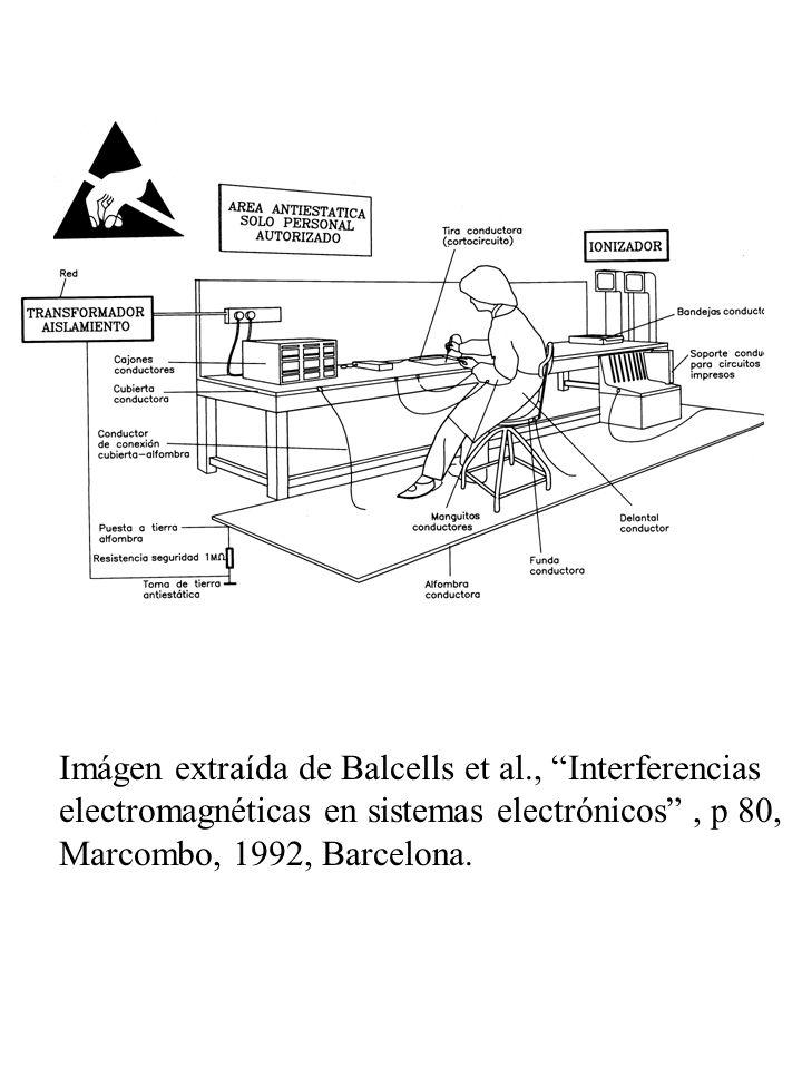 Imágen extraída de Balcells et al., Interferencias