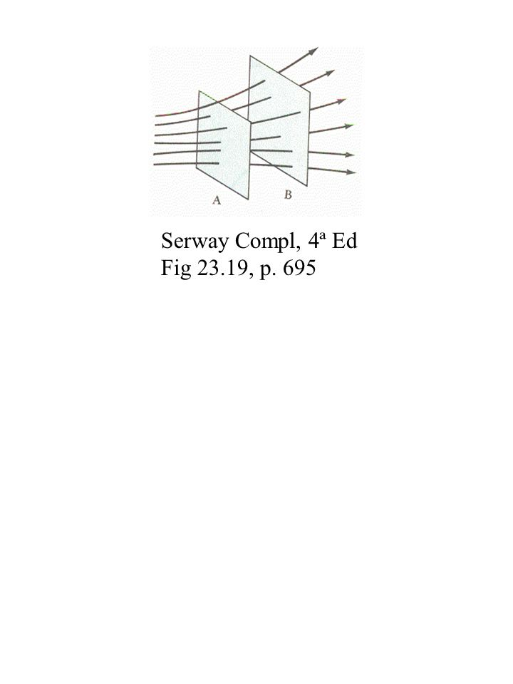 Serway Compl, 4ª Ed Fig 23.19, p. 695