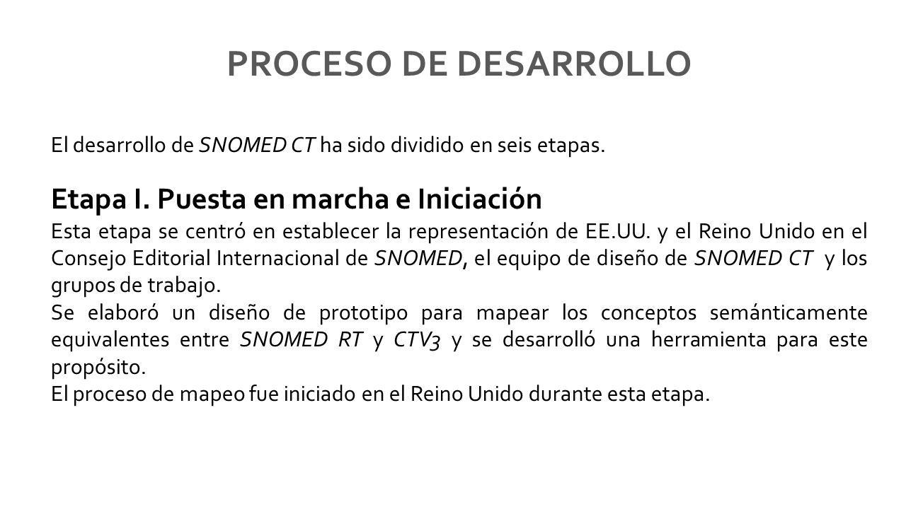 PROCESO DE DESARROLLO Etapa I. Puesta en marcha e Iniciación