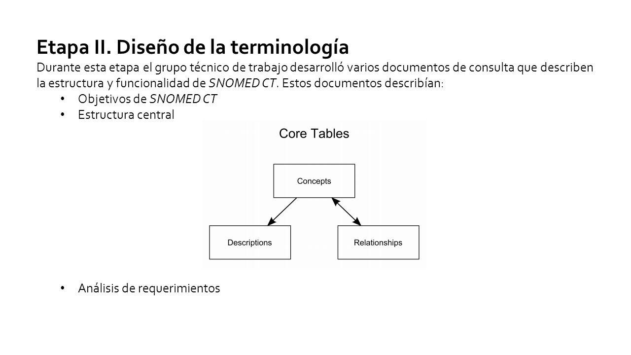 Etapa II. Diseño de la terminología
