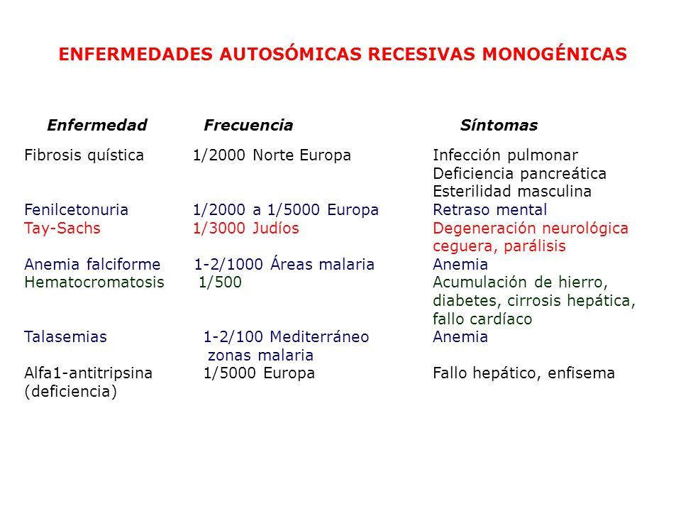 ENFERMEDADES AUTOSÓMICAS RECESIVAS MONOGÉNICAS