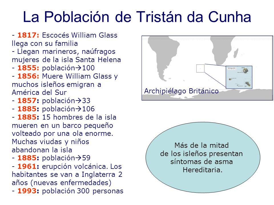 La Población de Tristán da Cunha