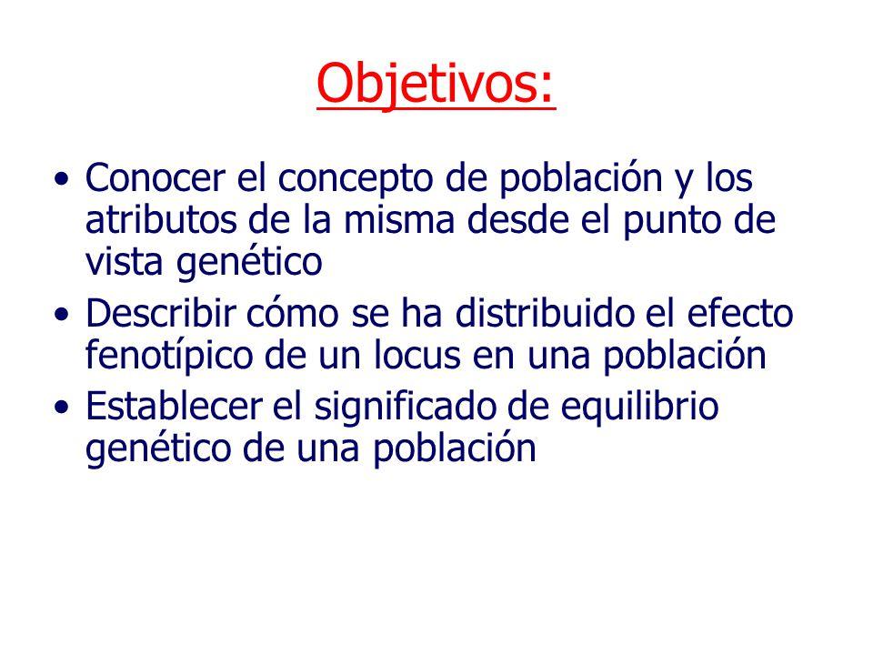 Objetivos: Conocer el concepto de población y los atributos de la misma desde el punto de vista genético.