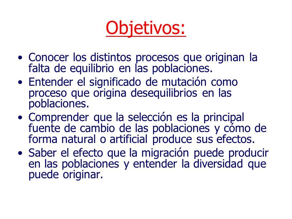 Objetivos: Conocer los distintos procesos que originan la falta de equilibrio en las poblaciones.