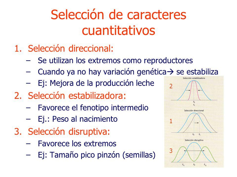 Selección de caracteres cuantitativos
