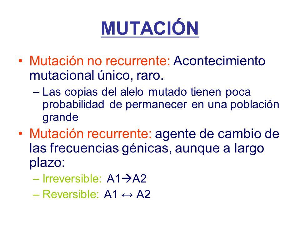 MUTACIÓN Mutación no recurrente: Acontecimiento mutacional único, raro.