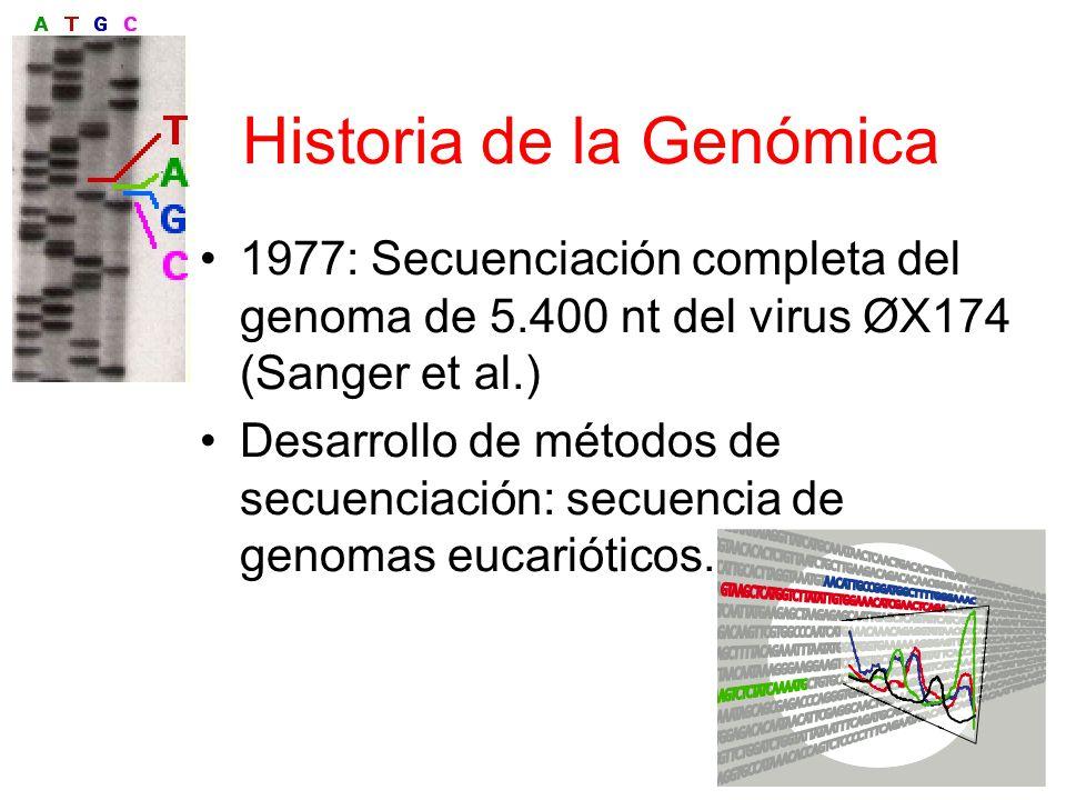 Historia de la Genómica