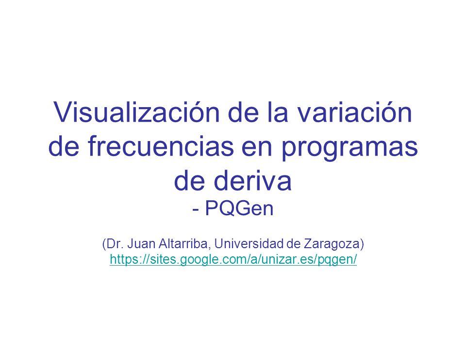 Visualización de la variación de frecuencias en programas de deriva