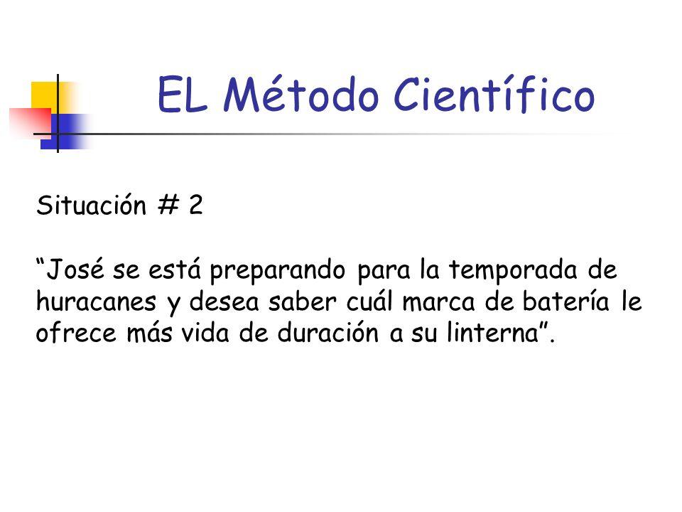 EL Método Científico Situación # 2
