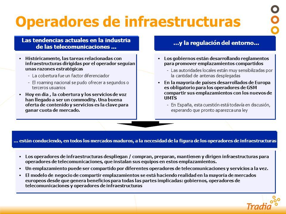 Operadores de infraestructuras