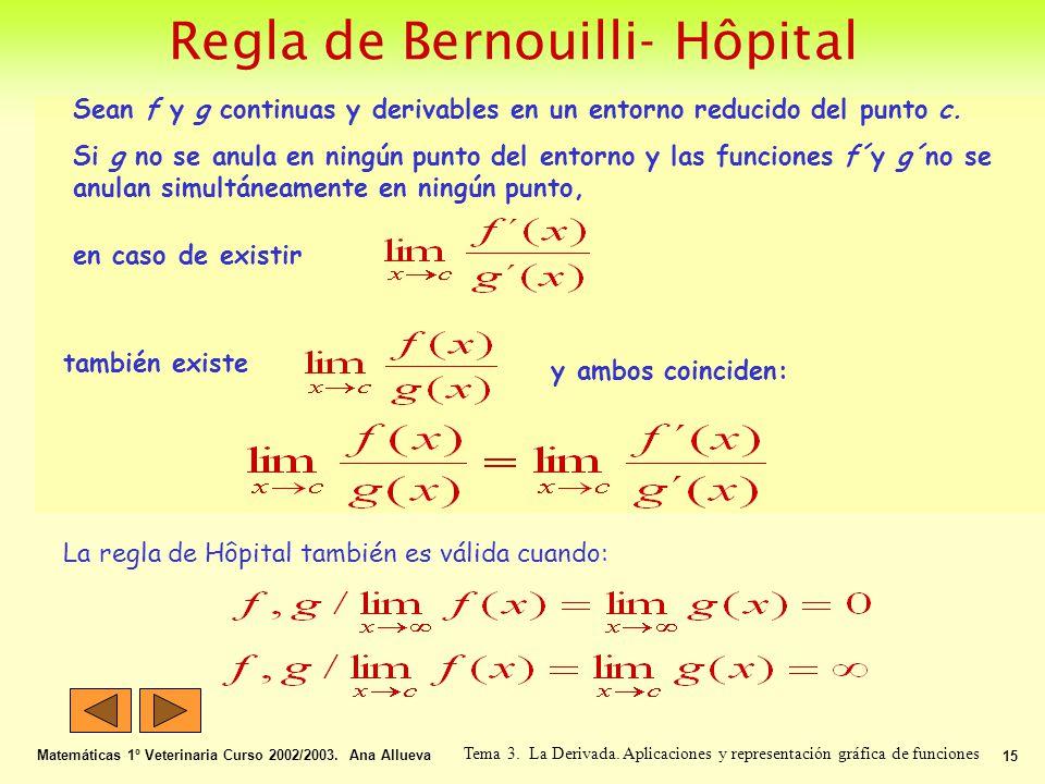 Regla de Bernouilli- Hôpital