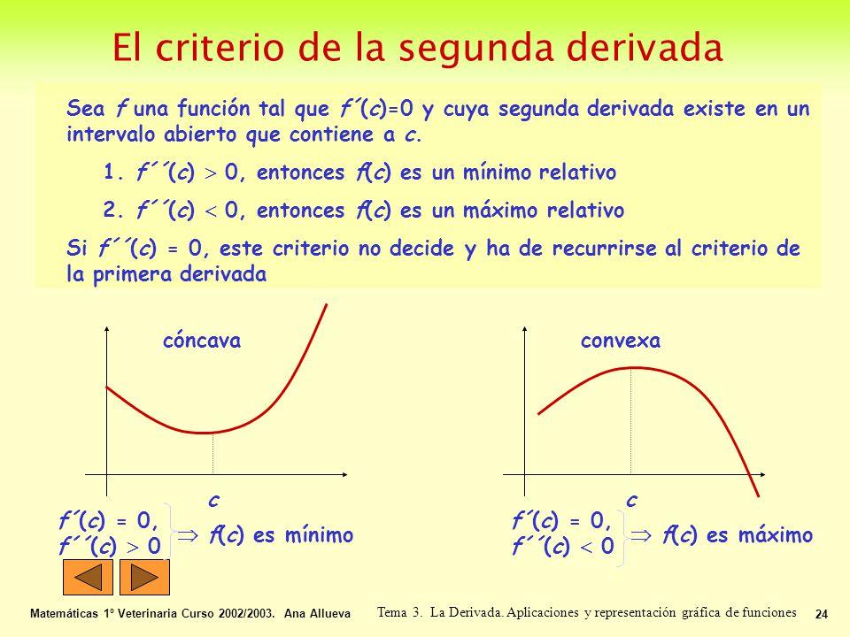 El criterio de la segunda derivada
