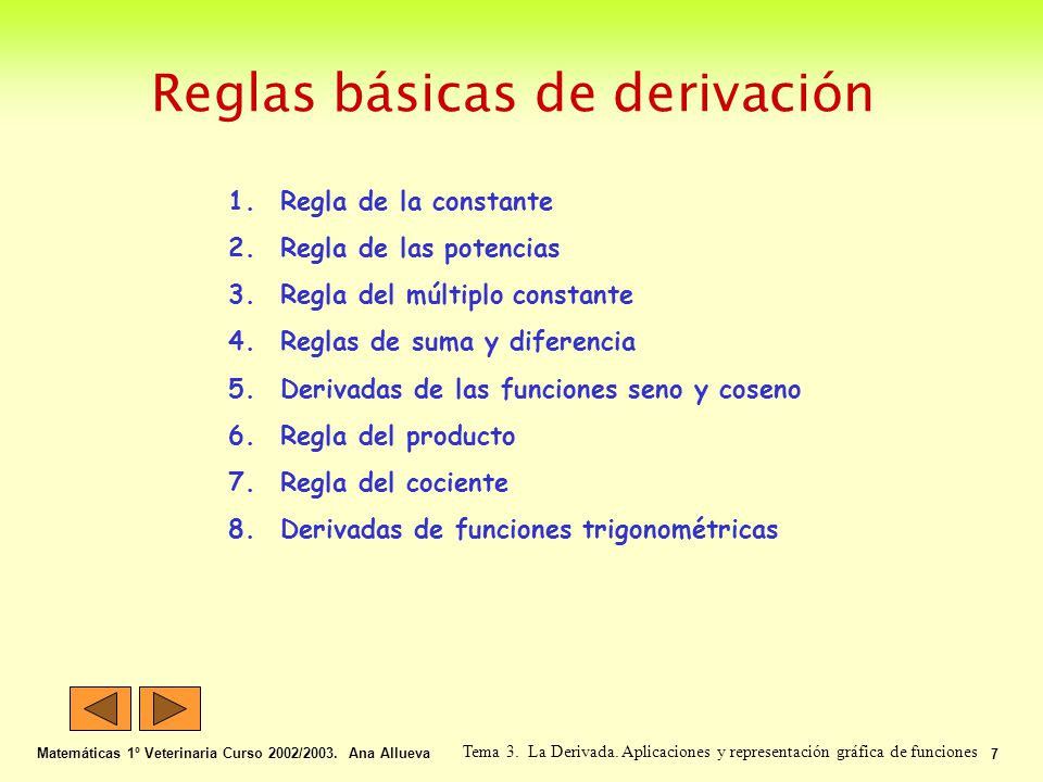 Reglas básicas de derivación