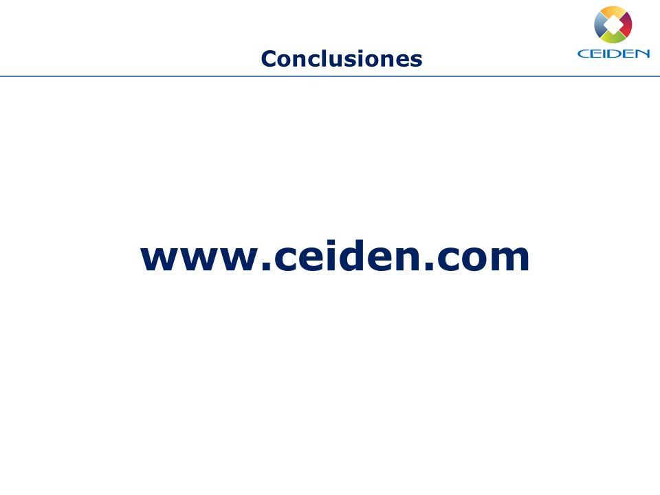 www.ceiden.com Conclusiones Mejora continua de la seguridad