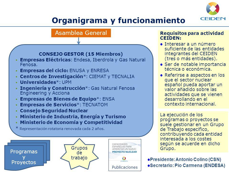 Organigrama y funcionamiento