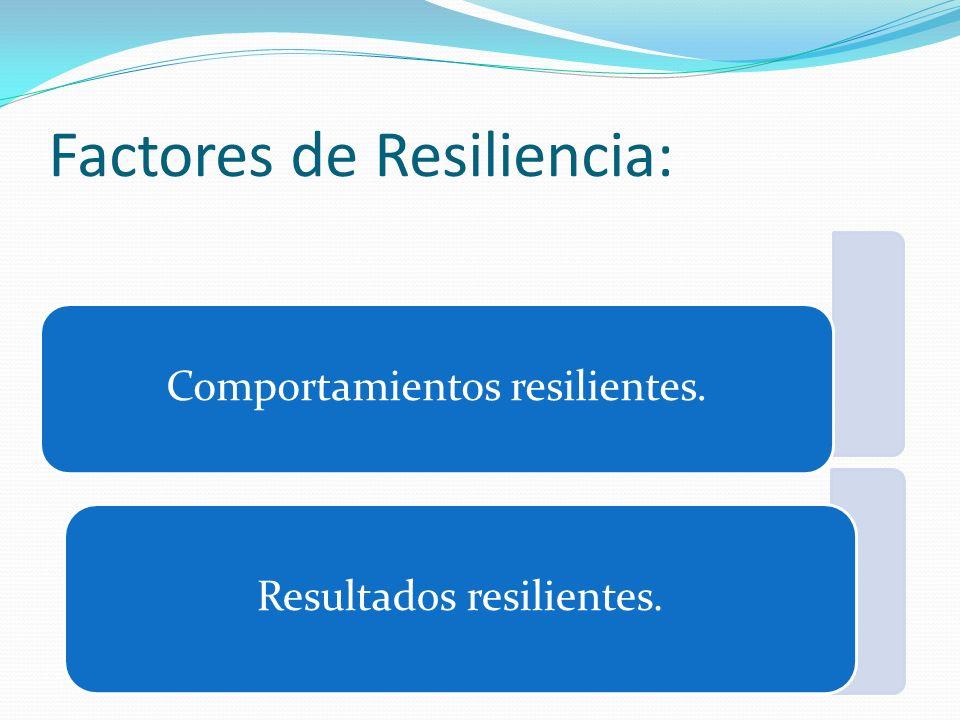 Factores de Resiliencia: