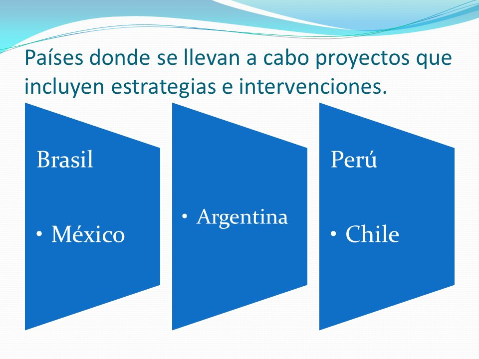 Países donde se llevan a cabo proyectos que incluyen estrategias e intervenciones.