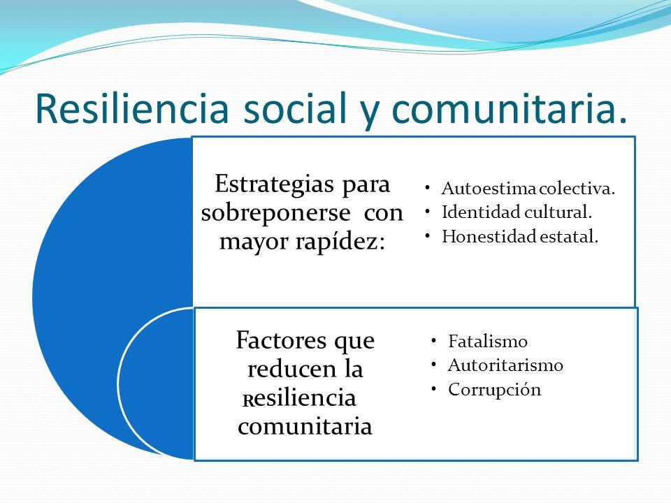 Resiliencia social y comunitaria.