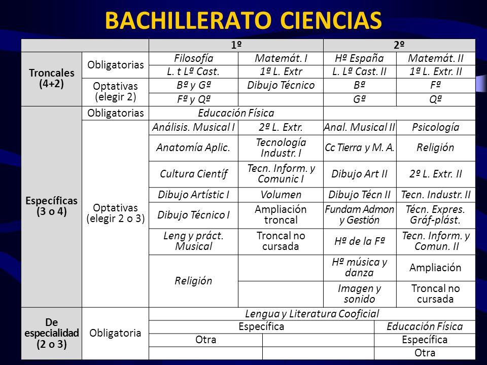 BACHILLERATO CIENCIAS