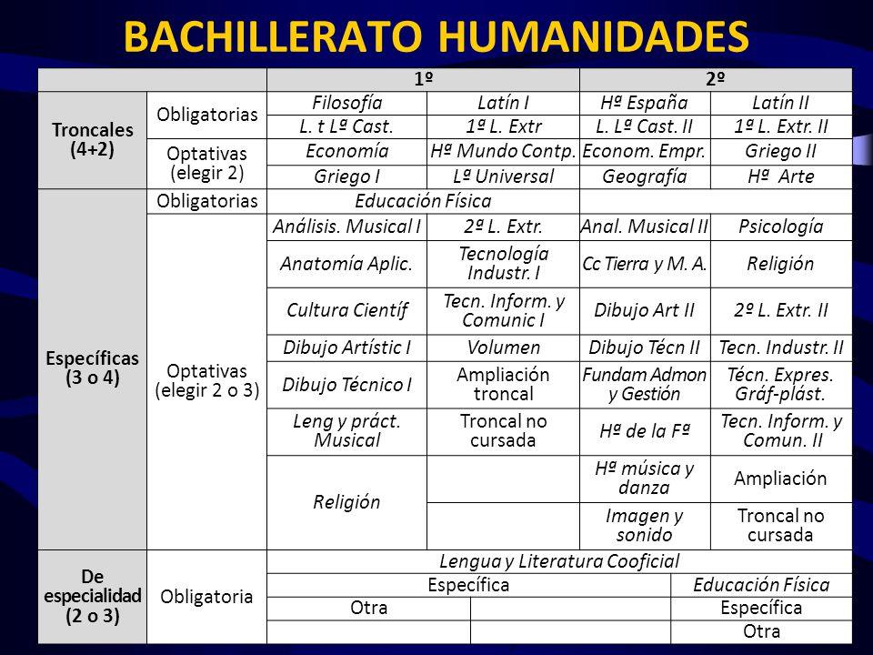 BACHILLERATO HUMANIDADES