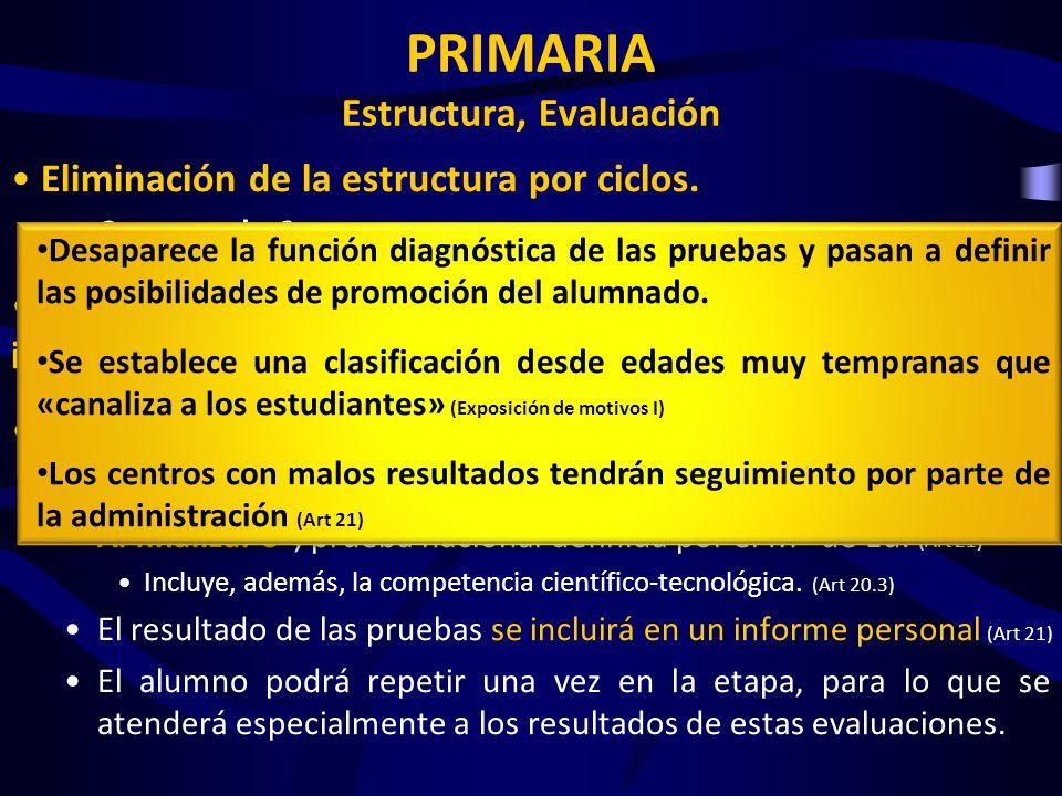 PRIMARIA Estructura, Evaluación